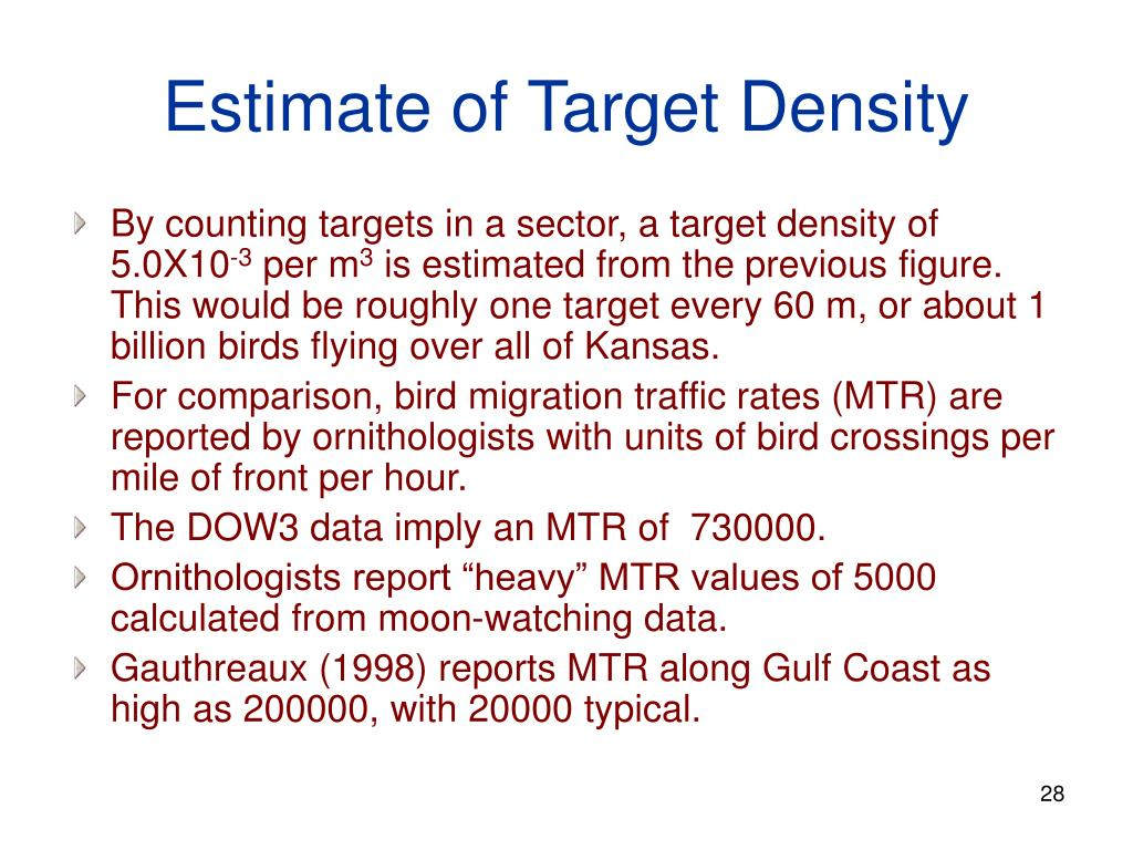Estimate of Target Density