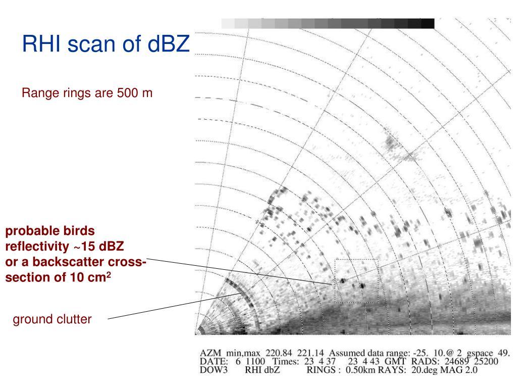 RHI scan of dBZ