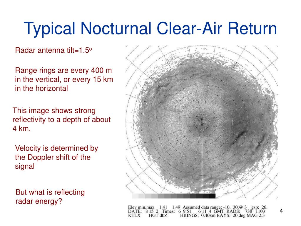 Typical Nocturnal Clear-Air Return