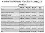 conditional grants allocations 2011 12 2013 14
