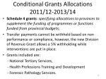 conditional grants allocations 2011 12 2013 141