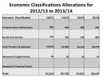 economic classifications allocations for 2012 13 to 2013 14