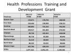 health professions training and development grant
