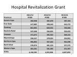 hospital revitalization grant