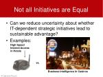 not all initiatives are equal