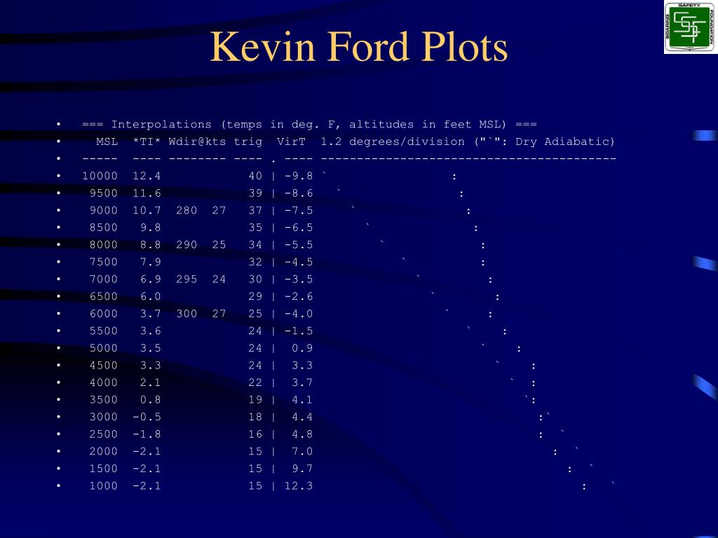 Kevin Ford Plots