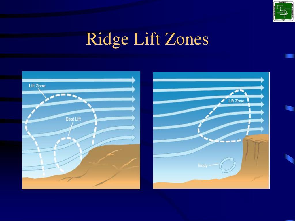 Ridge Lift Zones