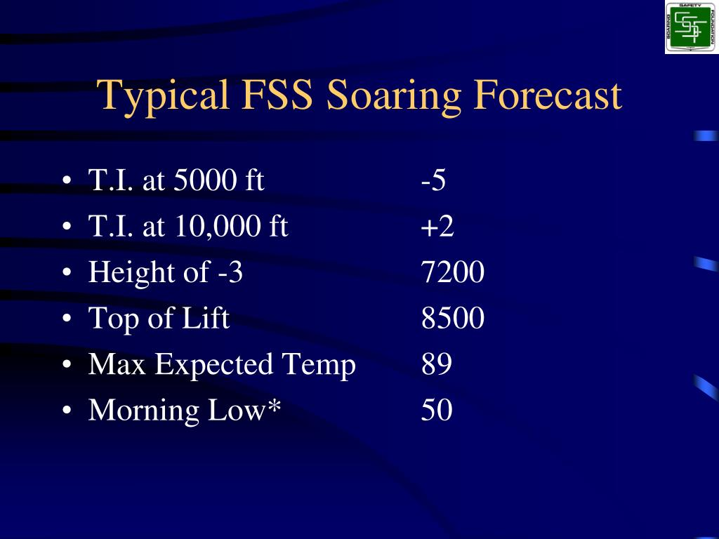 Typical FSS Soaring Forecast