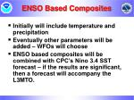 enso based composites