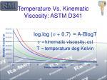 temperature vs kinematic viscosity astm d341