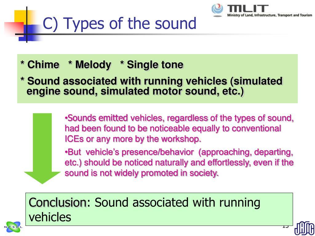 C) Types of the sound