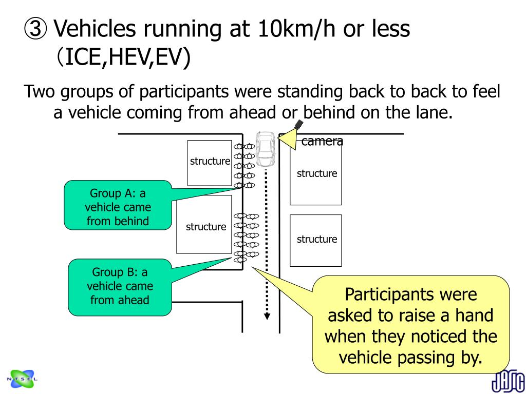 Vehicles running at 10km/h or less