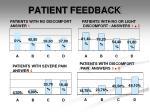 patient feedback1