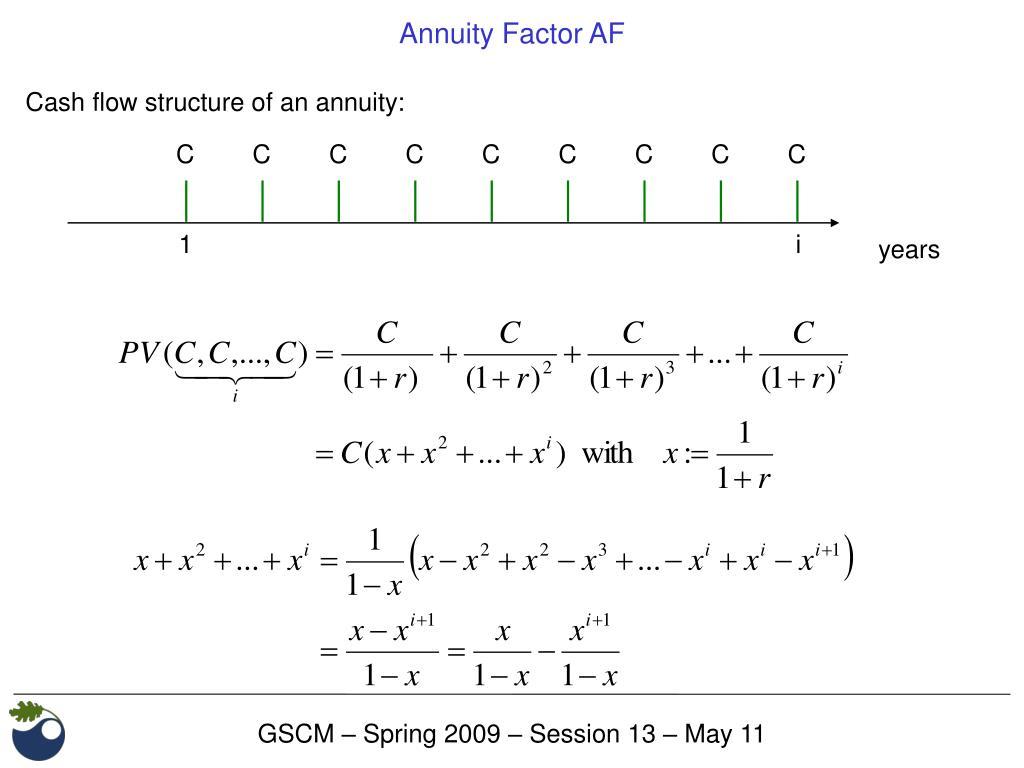 Annuity Factor AF