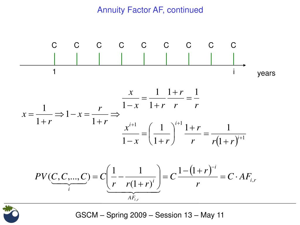 Annuity Factor AF, continued