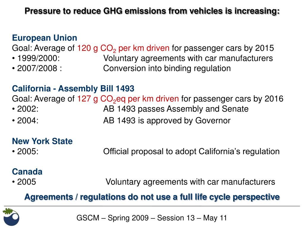 Pressure to reduce GHG emissions from vehicles is increasing: