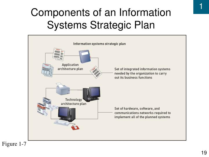 information system analysis on pbmi Analysis system (pbmas) which is an automated data system that reports annually on the performance of school districts and charter schools in selected program areas 1 bilingual.
