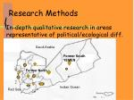 research methods1