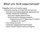 what are sua expectations