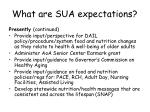 what are sua expectations1