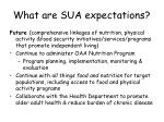 what are sua expectations2