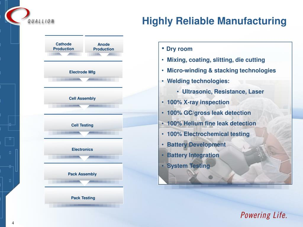 Highly Reliable Manufacturing