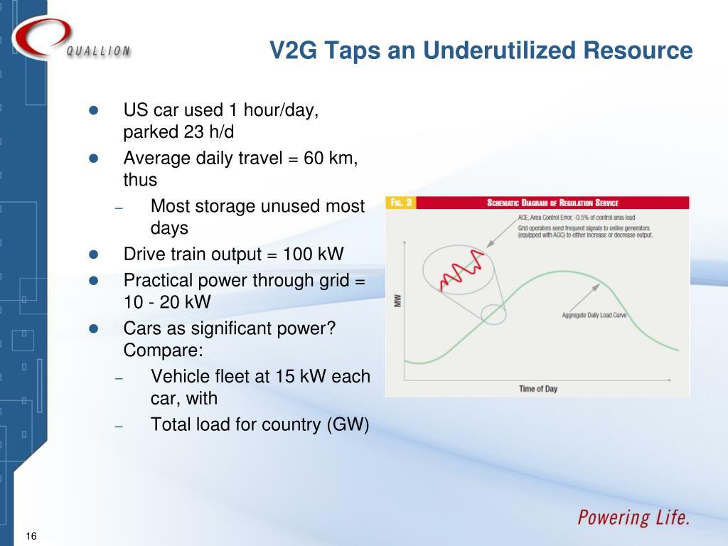 V2G Taps an Underutilized Resource