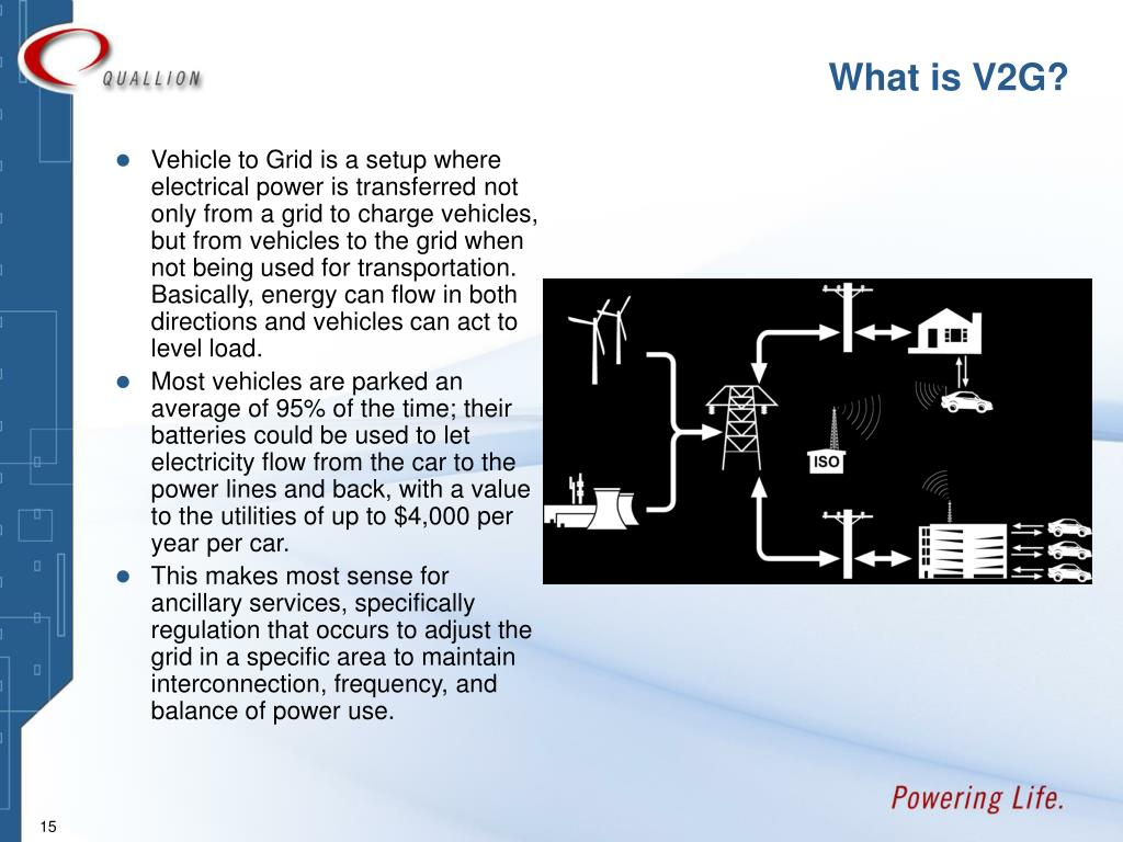 What is V2G?