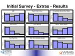 initial survey extras results