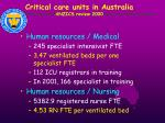critical care units in australia anzics review 20001
