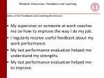 weakest dimension feedback and coaching