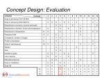 concept design evaluation