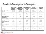 product development examples