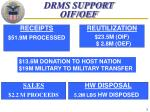 drms support oif oef
