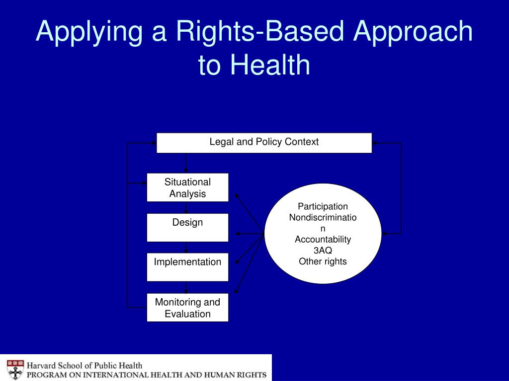 Legal and Policy Context