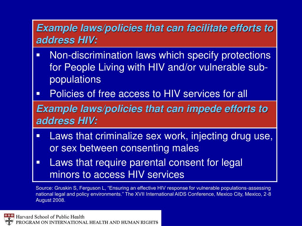 """Source: Gruskin S, Ferguson L, """"Ensuring an effective HIV response for vulnerable populations-assessing national legal and policy environments."""" The XVII International AIDS Conference, Mexico City, Mexico, 2-8 August 2008."""