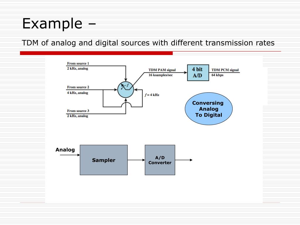 PPT - Multiplexing PowerPoint Presentation - ID:1199415