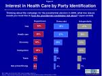 interest in health care by party identification