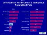 looking back health care as a voting issue national exit polls