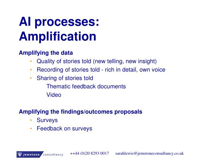 AI processes: Amplification