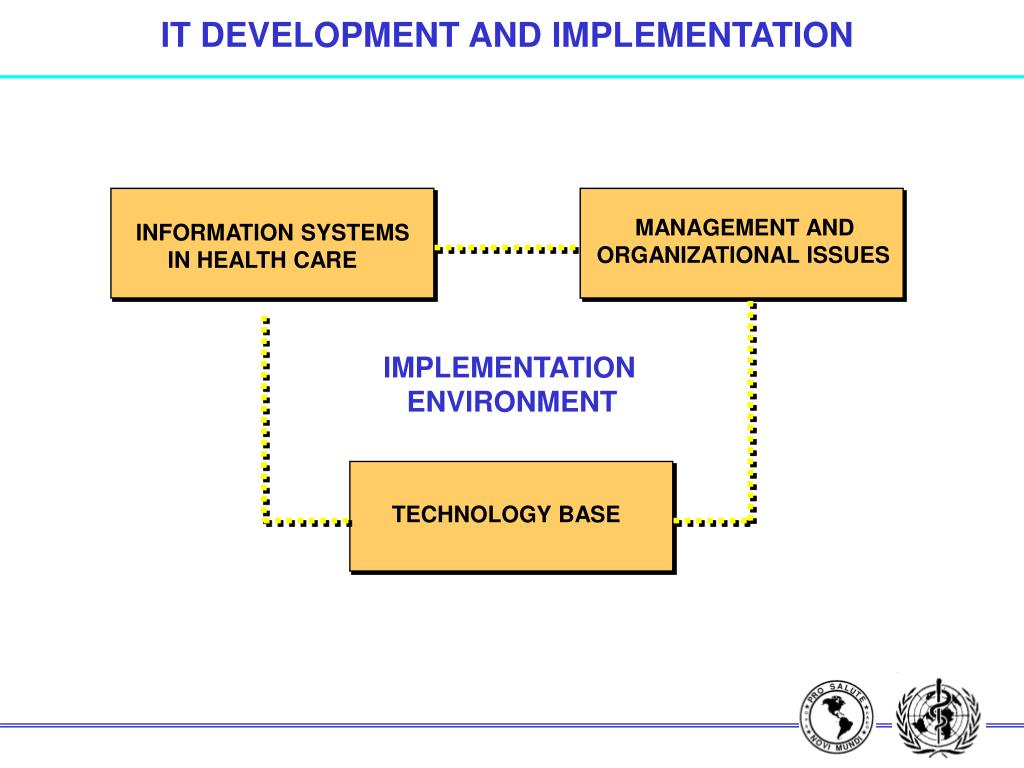 IT DEVELOPMENT AND IMPLEMENTATION