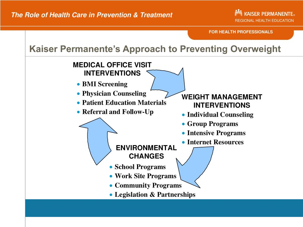 Kaiser Permanente's Approach to Preventing Overweight