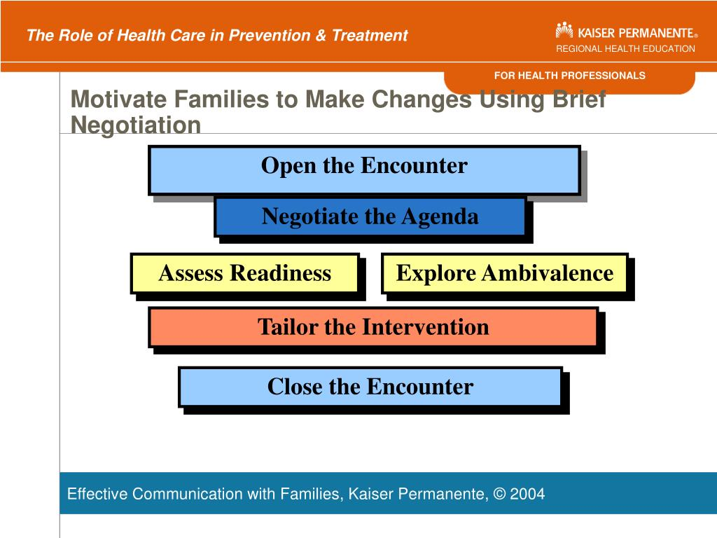 Motivate Families to Make Changes Using Brief Negotiation