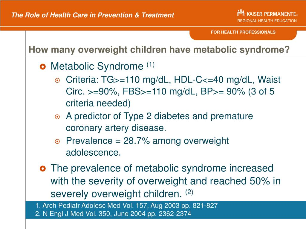 How many overweight children have metabolic syndrome?