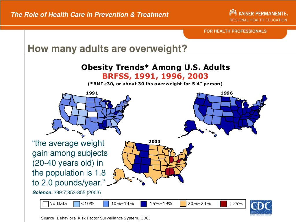 How many adults are overweight?