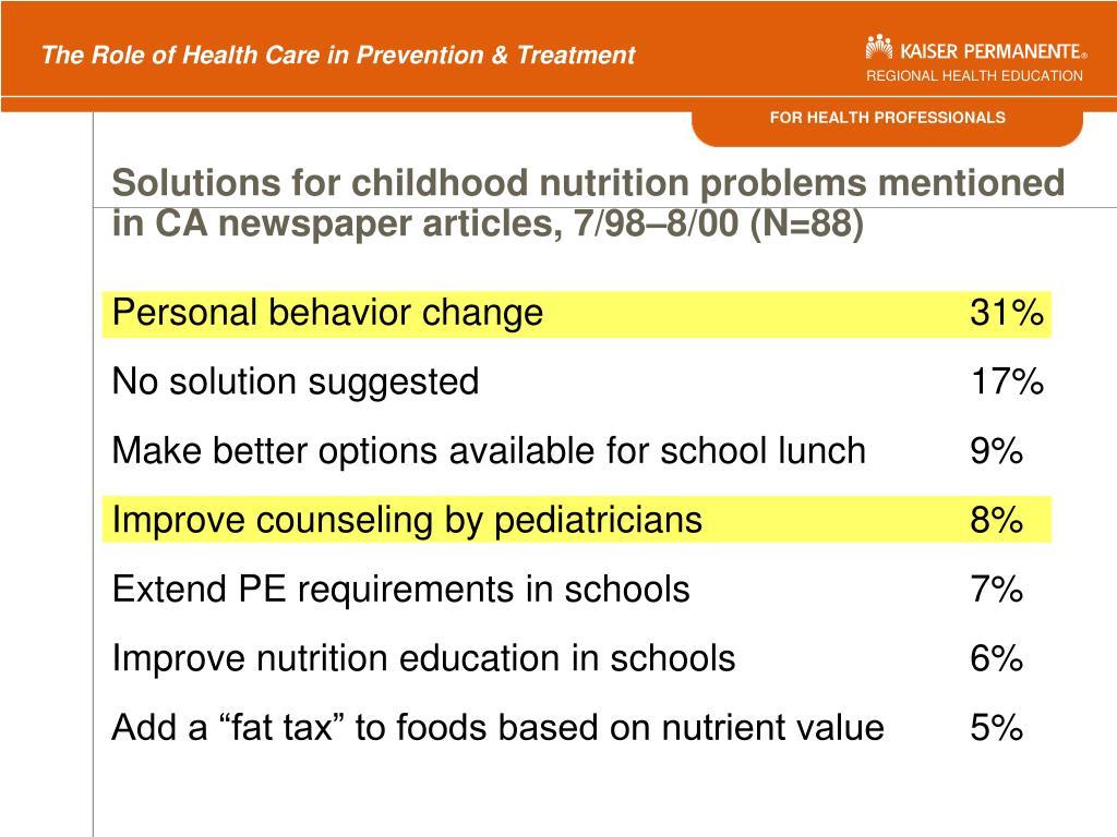 Personal behavior change31%