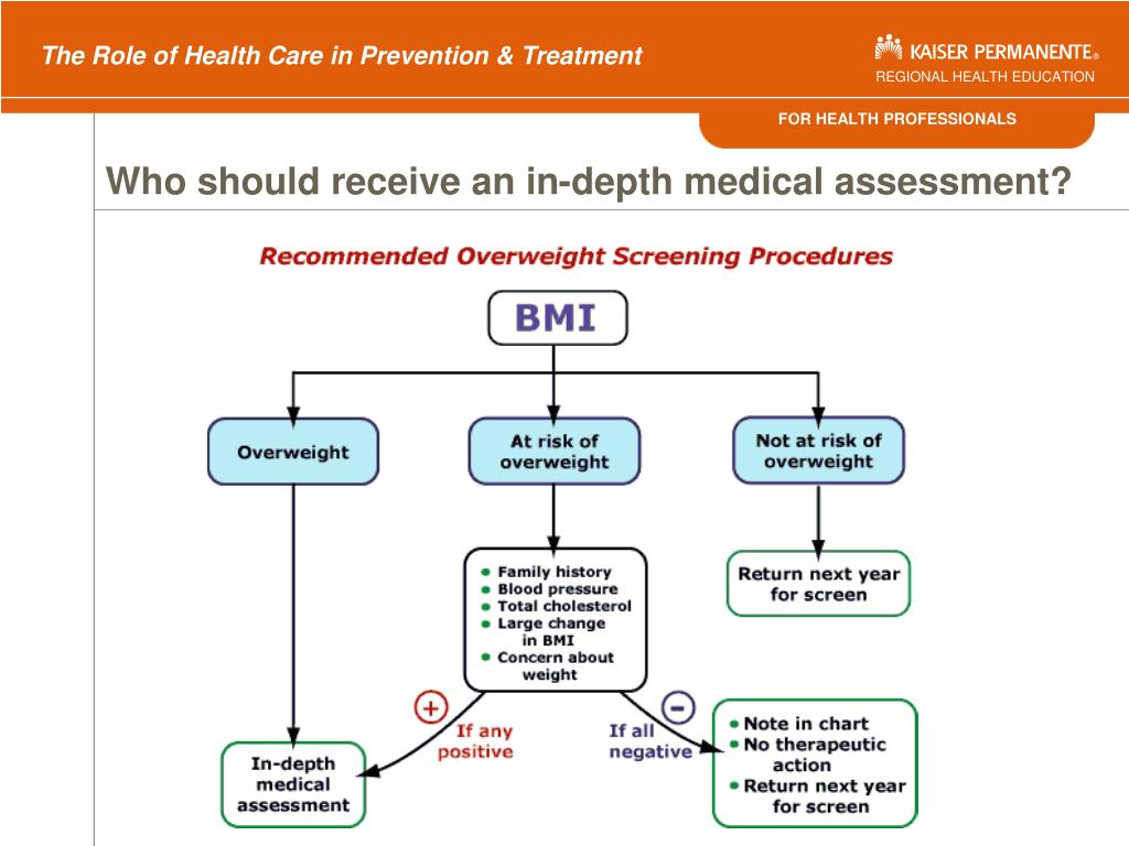 Who should receive an in-depth medical assessment?