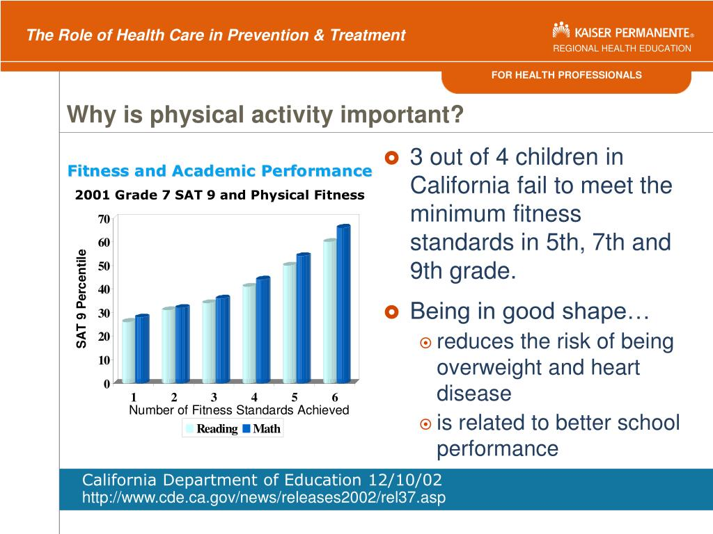 Why is physical activity important?