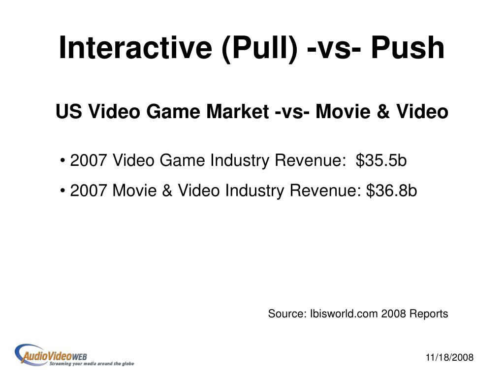 Interactive (Pull) -vs- Push