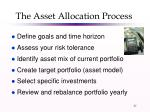 the asset allocation process